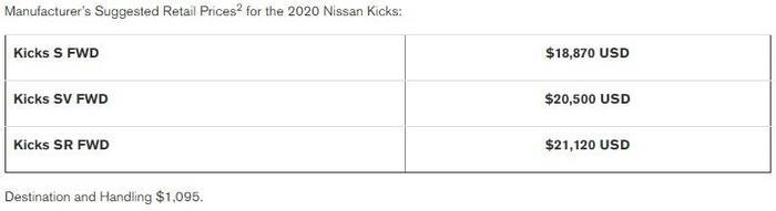 قیمت و مشخصات نیسان کیکس مدل 2020