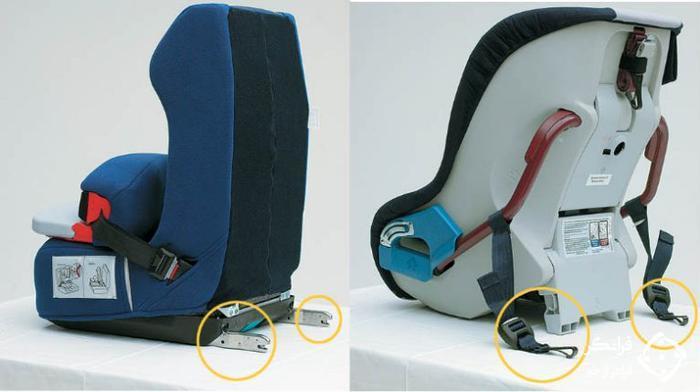 شکل 6. صندلی ایمنی کودک با اتصالات شکل پذیر (سمت راست) و اتصالات سخت (سمت چپ)