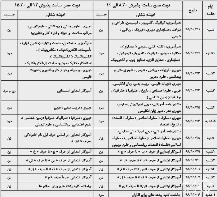 آزمون استخدامی , وزارت آموزش و پرورش , آموزش و پرورش شهر تهران ,