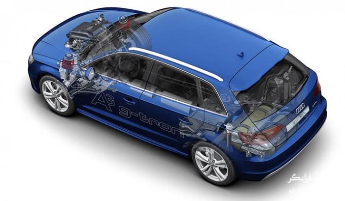 Audi-A3_Sportback_g-tron