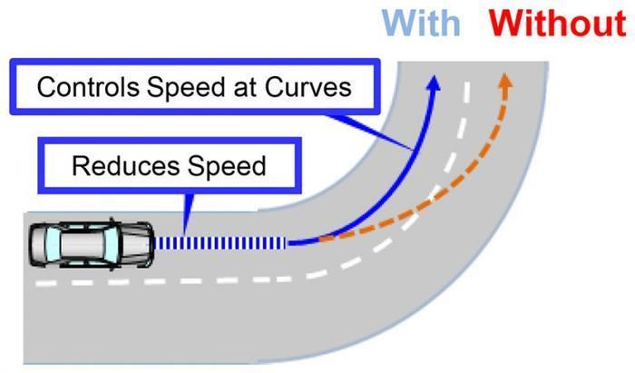 تکنولوژی تویوتا برای کمک به رانندگان دست وپا چلفتی!